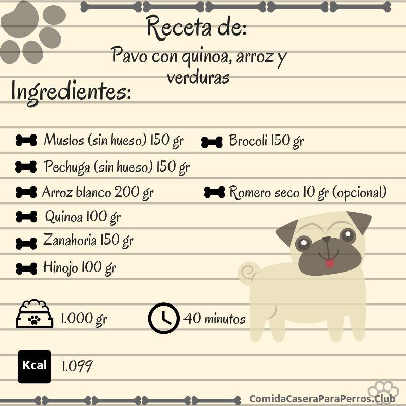 pavo y verduras para perros golden retriever
