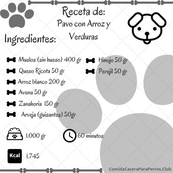 comida para perros cachorros con pavo