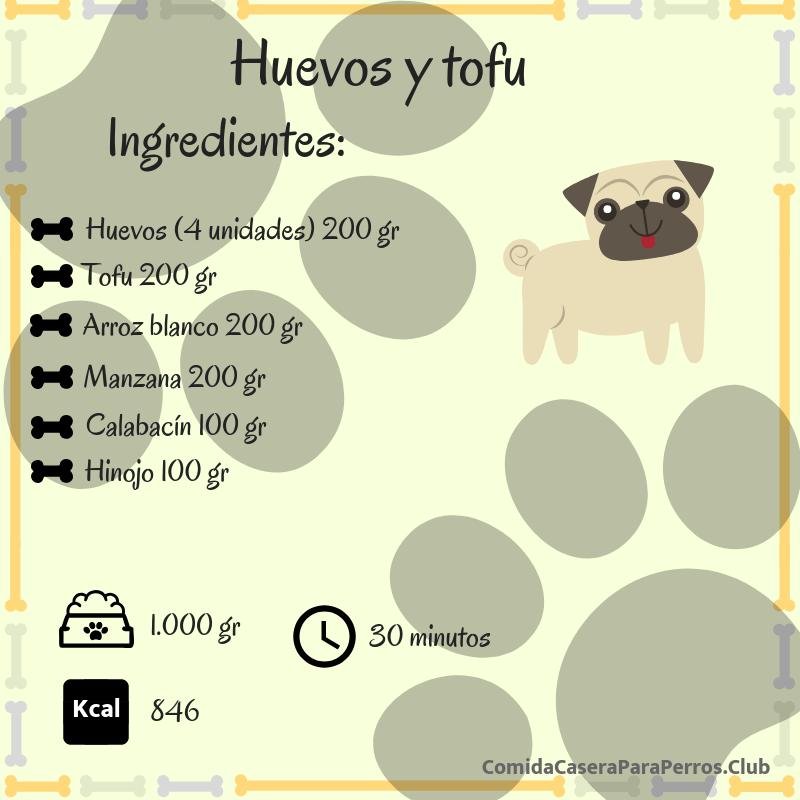 alimento para perros con sobrepeso