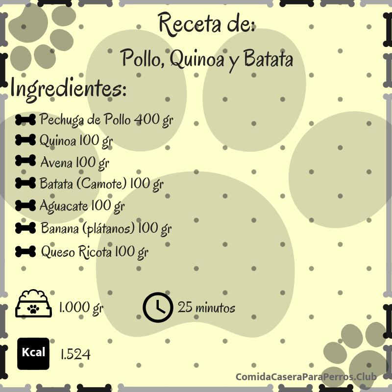 recetas con perros