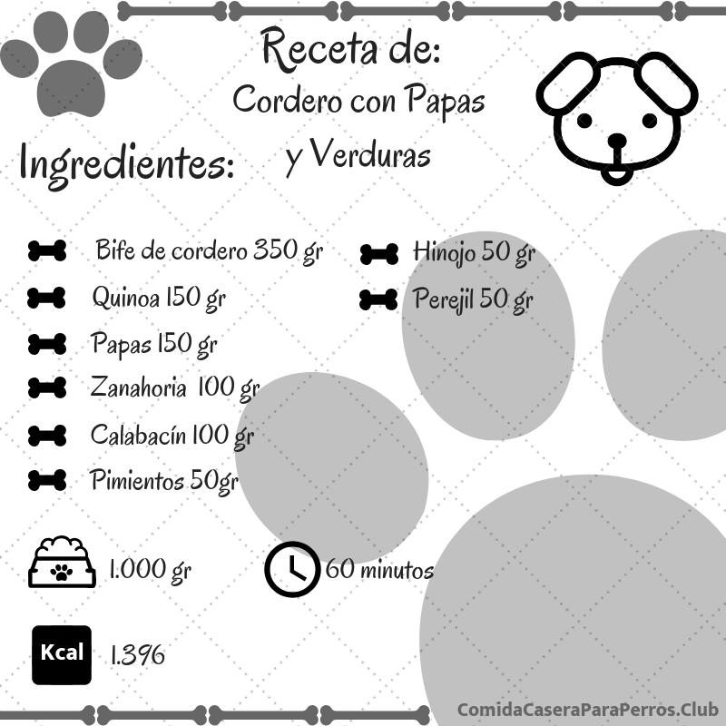 alergia alimentaria en perros sintomas