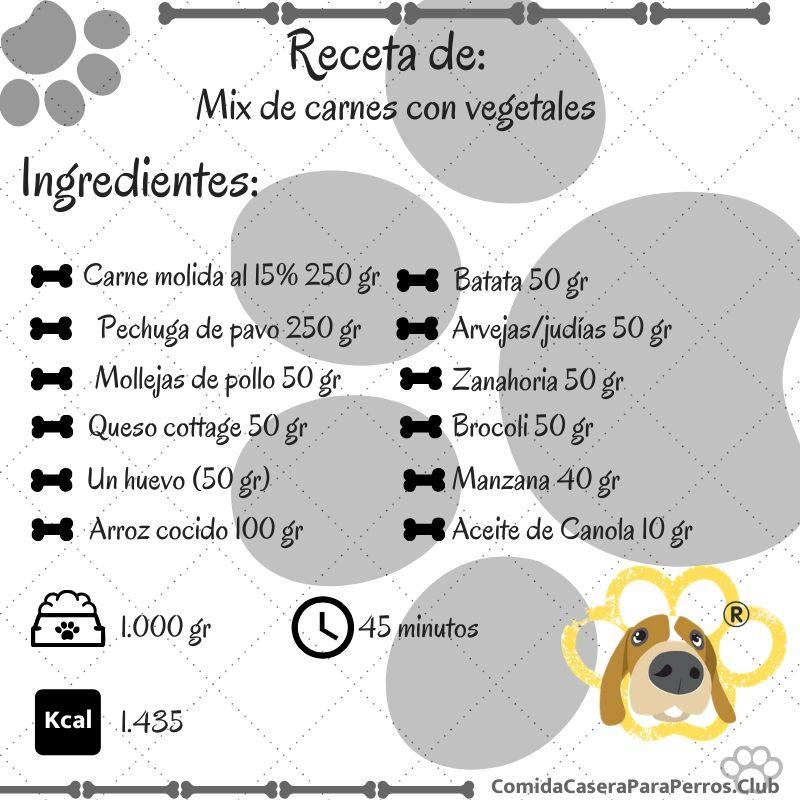 dieta para perros cardiacos